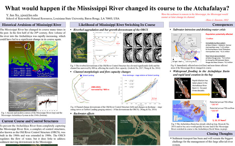 MS River Coarse Change Poster by Dr. Y. Jun Xu - Hydrologist for LSU
