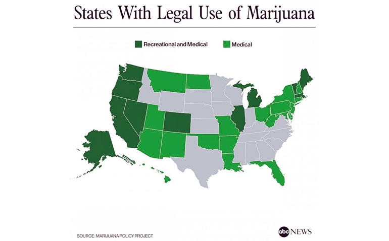 Marijuana States